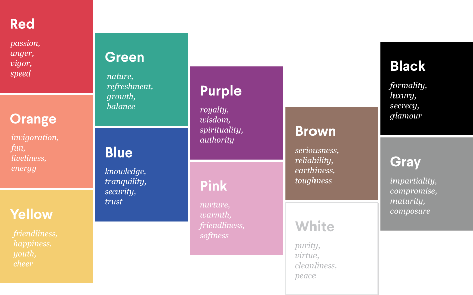 how to choose the best colors for your presentations prezi blog