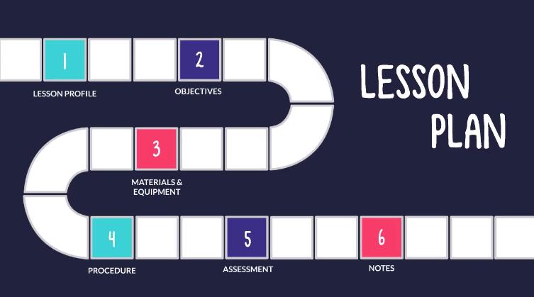 Lesson plan Prezi presentation template for teachers and educators.