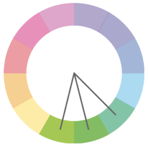 analogous color palette color wheel